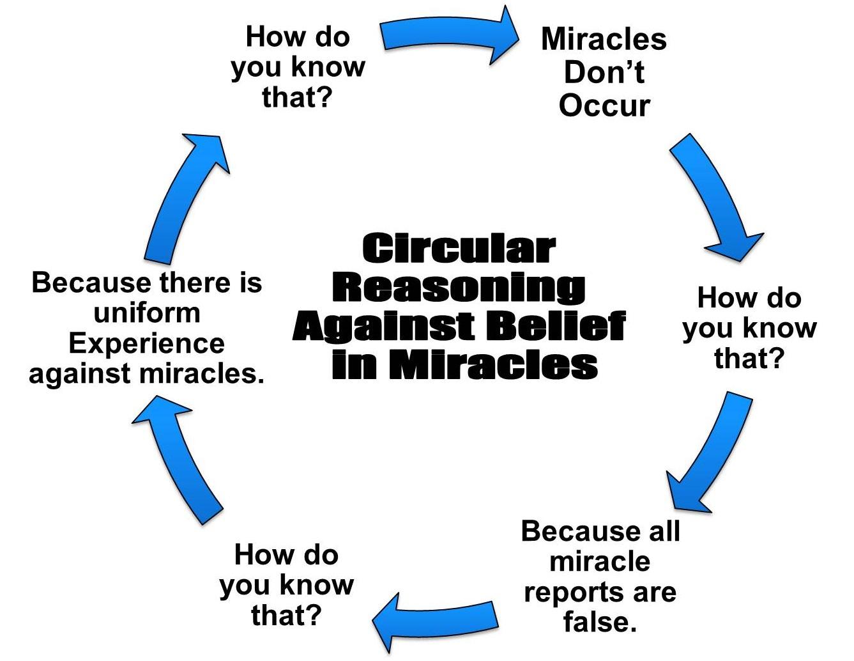 Miracle do happen speech youtube
