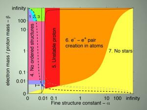 ParticleMassDiagram2